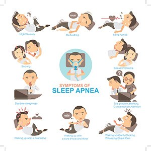 Obstructive Sleep Apnea Baton Rouge